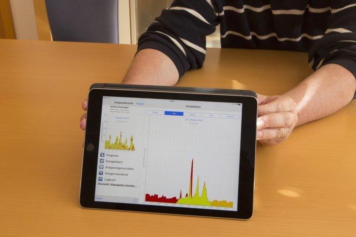 Überwachung und Visualisierung mit Energy Meter und Homemanager von SMA